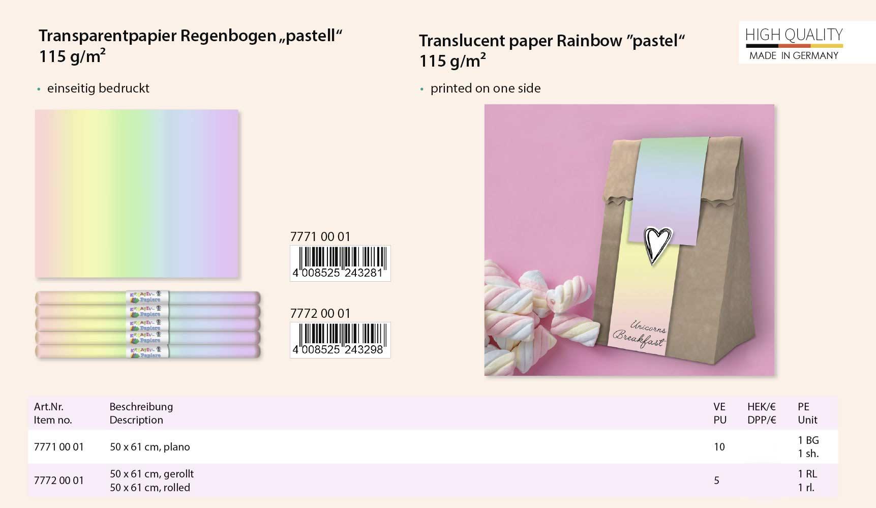 Newsletter Pastell 8
